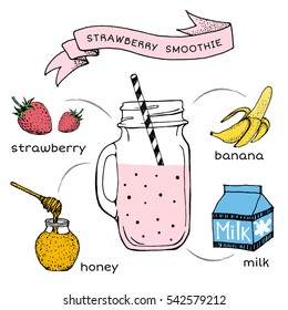 Recipe of smoothie with fruit and vegetable. Vector illustration for greeting cards, magazine, cafe and restaurant menu. Fresh beverage for healthy life, diets. Milky and strawberry smoothie recipe.