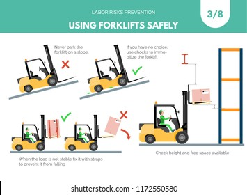 Recomendatios about using forklifts safely. Labor risks prevention concept. Isometric design isolated on white background. Vector illustration. Set 3 of 8.