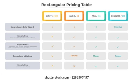 Rectangular pricing table with description of features or included options. Subscription plans. Modern infographic design template. Flat vector illustration for website, web page, application.