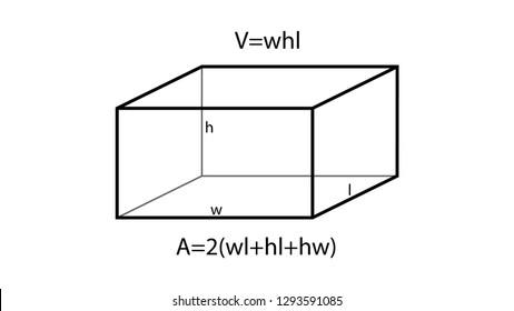 Rectangular prism formulas vector. Geometry vector. Geometry formulas