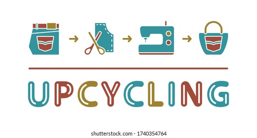 Recycle banner. Color upcycling lettering with icon. Silhouette illustration of updating old clothes, handmade things, DIY. Scheme of sewing pants, jeans in bag. Flat isolated vector, white background
