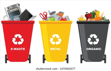 Recycle Bin / Trash Bin types. Vector containers for sorting waste. Sorting waste need for recycling and environmental protection. Colorful Recycle Bins with Recycle Sign. Waste Management concept.