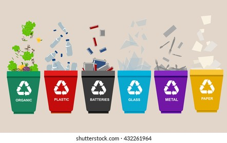 Recycle garbage bins. Separation concept. Set waste: plastic, organic, battery, glass, metal, paper. Trash categories.