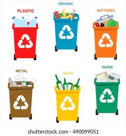 Müllcontainer wiederverwerten. Trennungskonzept. Abfälle festlegen: Kunststoff, organisch, Batterie, Glas, Metall, Papier. Abfallkategorien.