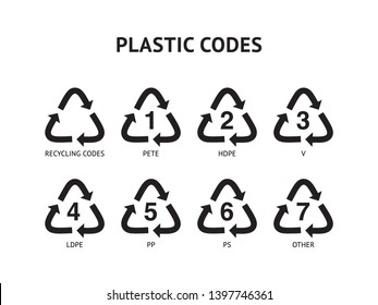 Recycle plastic type resin sign and symbols with identification codes vector illustration set isolated on white background