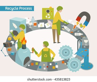 recycle process vector illustration
