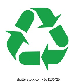 Recycle symbol, Recycle sign isolated on white background