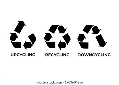 Recycle, upcycle, downcycle symbol isolated on white background.