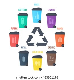 recycle waste bins vector illustration different types of recycling wastes. trash segregation for utilizing process. light bulb, paper, plastic, organic, glass, metal, batteries, clothes, e-waste