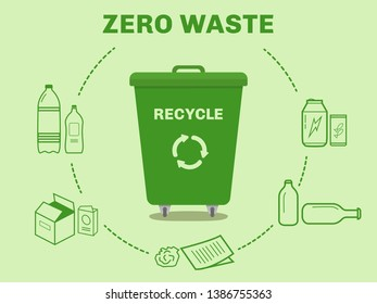Recycling bin with trash symbols infographic