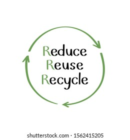 Recycling concept, reduce, reuse, recycle text. Zero waste, environment protection. Vector graphic design.