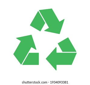 Recycling and ecology flat vector illustration.