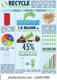 Recycling Infographics with Icons