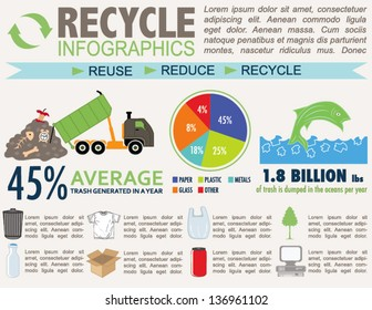 Recycling Infographics with Symbols