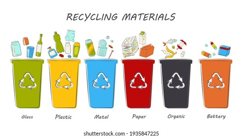 Recycling materials icons. Trash cans for waste sorting. Vector illustration, line design. List of materials: metal, paper, organic, plastic, glass, battery, packages organic Zero waste