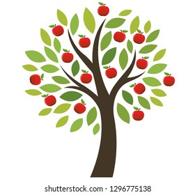 Red apples grow in the TREE