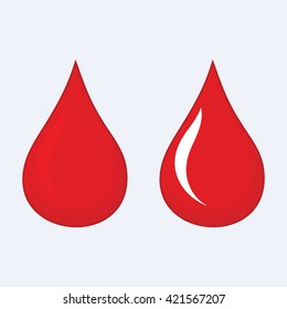 The red blood drop