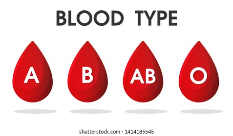 Red blood type drops and blood donation.