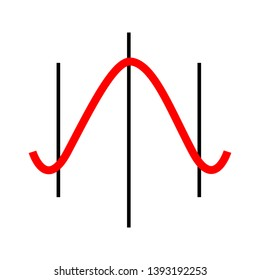Red line of chart. sinusoid Vector illustration eps10