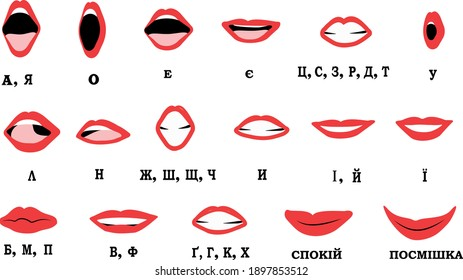 """Red lips sync frames for mouth animation. Ukrainian text translation: """"A,Ya; O; E; Ye; Ts,S,Z,R,D,T; U; L; N; Zh,Sh,Sch,Tsch; Y; I,J; Yi; B,M,P; V,F; H,K,Kh; Quiet, Smile""""."""