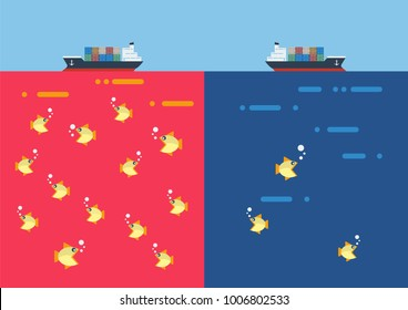 Red ocean and Blue ocean Business strategy. Vector Illustration