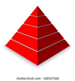 Red Pyramid levels