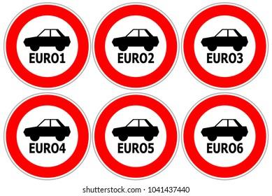 Red traffic sign restricting high emission compustion cars to enter after german emission scandal