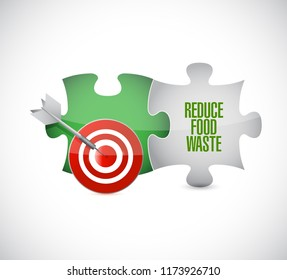 Reduce Food Waste puzzle pieces message isolated over a white background
