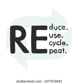 Reduce, recycle, reuse, repeate text icon. Hand-drawn eco-friendly quote, save the world slogan.  Environmental ecological recycling symbol