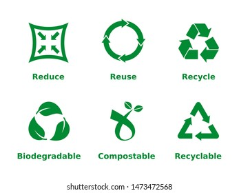 Reduce, reuse, recycle, biodegradable, compostable, recyclable, icon set. Six recycling concept signs on white background. Zero waste, ecofriendly, concept. Vector illustration, flat style, clip art.