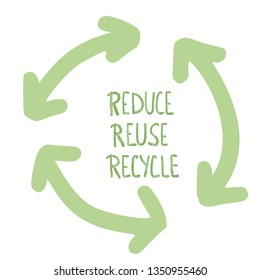 Reduce Reuse Recycle. Quote with decor. Emblem with handwritten lettering.  Vector conceptual illustration.