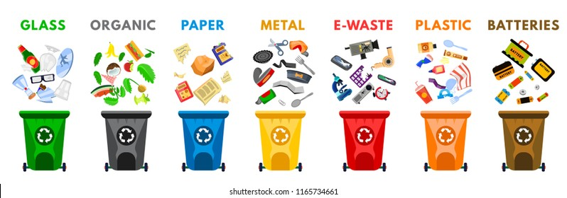 Reduce, Reuse, Recycle waste. Garbage collection. Recycling trash. Trash can: paper,metal,organic,plastic,batteries,e-waste,glass,mix. Flat cartoon vector illustration icon. Isolated on white. sorting