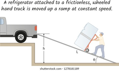 A refrigerator attached to a frictionless, wheeled hand truck is moved up a ramp at constant speed, pull, push