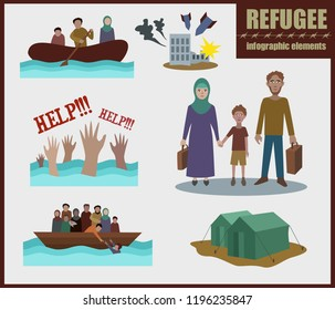 Refugee vector infographic elements. Set of flat icons cartoon character design. Fleeing war. Illigal immigrants