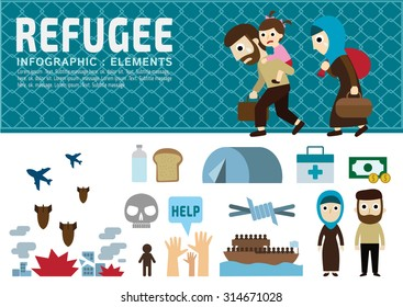 refugee.vector. war victims concept. infographic elements. set of flat icons cartoon character design. banner header. illustration. isolated on white and blue background.