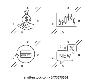 Refund commission, Candlestick graph and Income money line icons set. New sign. Cashback card, Finance chart, Savings. Discount. Finance set. Line refund commission outline icon. Vector