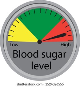 regulations blood sugar level control device vector illustration on a white background isolated
