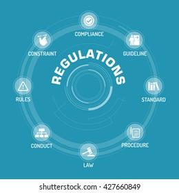 Regulations ICON SET ON BLUE BACKGROUND