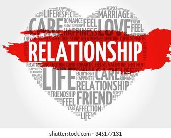 Relationship concept heart word cloud