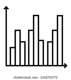 Relative frequency depicting histogram