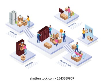 Relocation service flowchart with repairs and packing symbols isometric  vector illustration