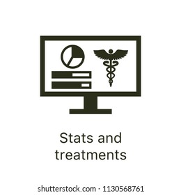 Remote Medical Record Access w EMR, PHR, EHR - stats, treatments, etc