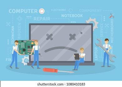 Repair of broken computer. People fixing the system.