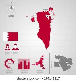 Republic of BAHRAIN. flag. Asia. World Map. Travel vector Illustration
