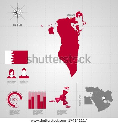 Bahrain On A World Map.Republic Bahrain Flag Asia World Map Stock Vector Royalty Free