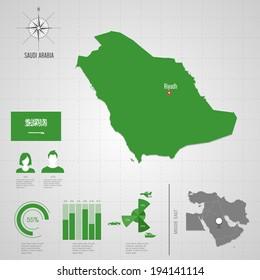 Republic of SAUDI ARABIA. flag. Asia. World Map. Travel vector Illustration
