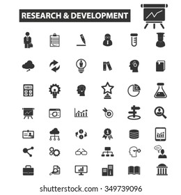 research, development icons