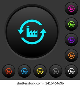 Reset to factory defaults dark push buttons with vivid color icons on dark grey background