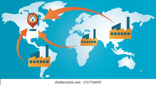 Reshoring concept. Factories companies come home. Increased protectionism. Local production self-sufficiency. Automated supply chain. Avoid production chain disruption. Local production