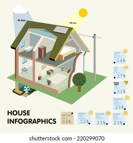 Residential house a sectional and Set elements of House Infographics.